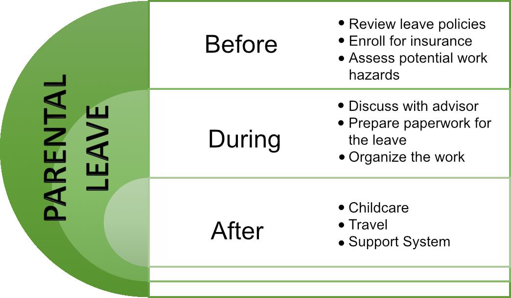 parental leave advice