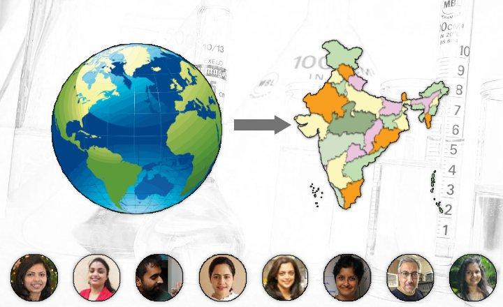 Featured Returnto India