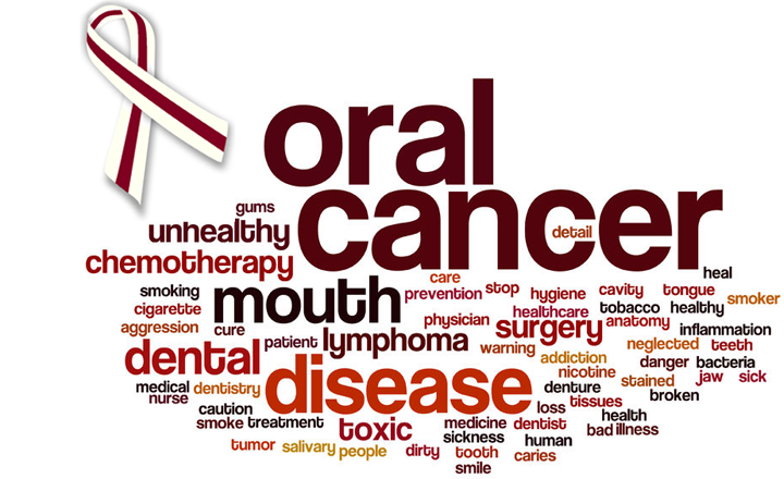 Wordcloud of key terms in relation to oral cancer