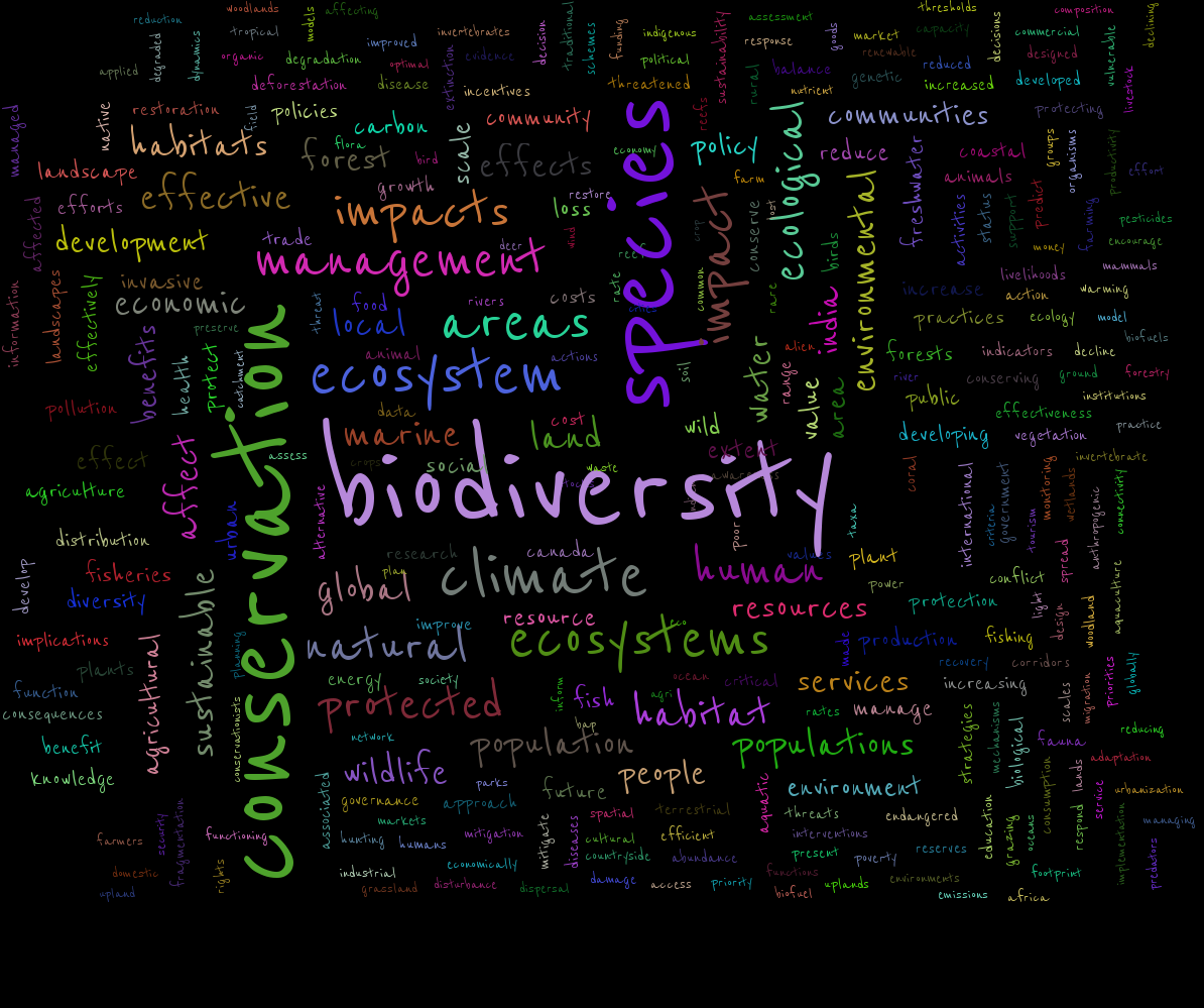 Conservation of biodiversity and ecosystems