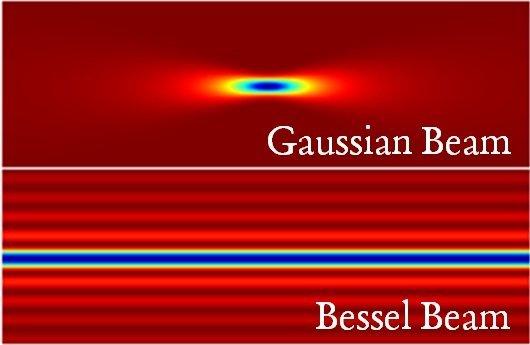 Bessel vs. Gaussian beams