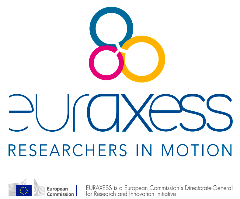 Euraxess Researchers in Motion Logo