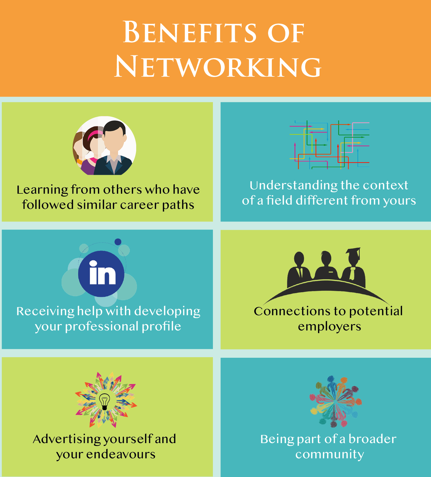 Networking benefits infographic