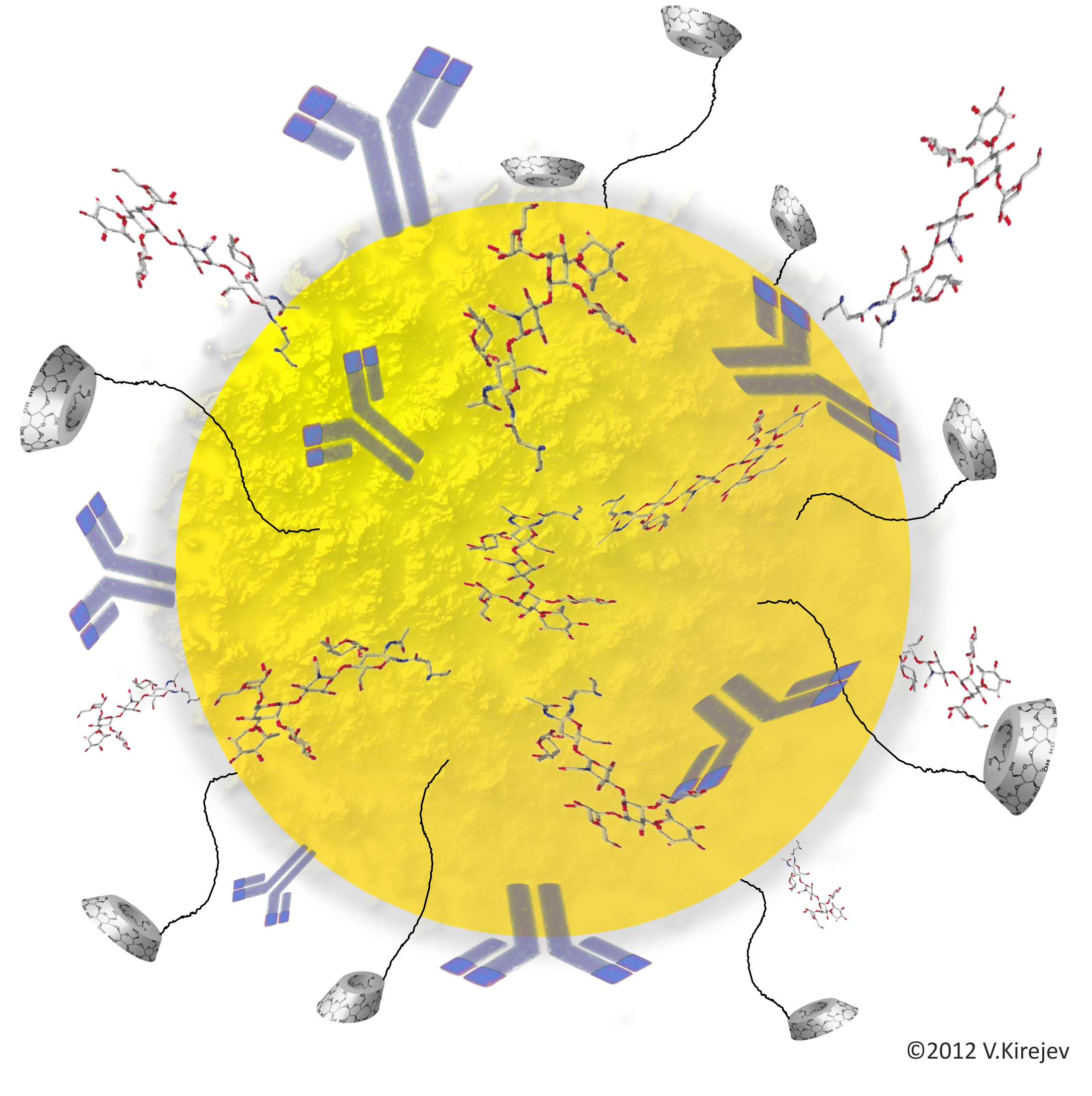 TSR Functionalized gold nanoparticles